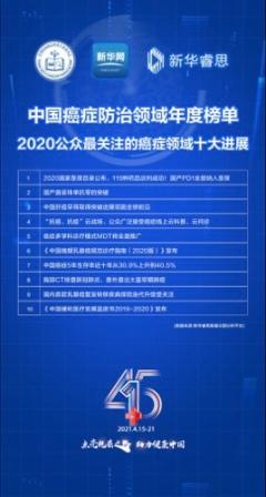 肝癌早筛原研技术入选2020公众最关注的癌症领域十大进展榜单~