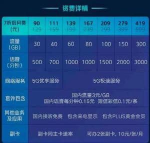 花多少钱用多快的网?5G也分三六九等?