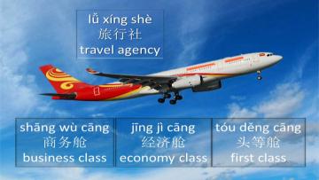 Lesson 208 Making Travel Arrangements 第二百零八课 旅行计划 (1)