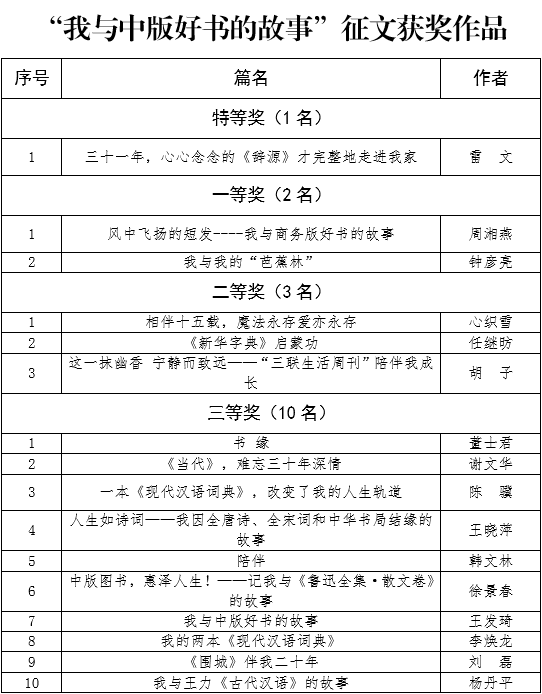 """中国出版集团发布""""镇社之宝"""" 浓缩百年精华"""