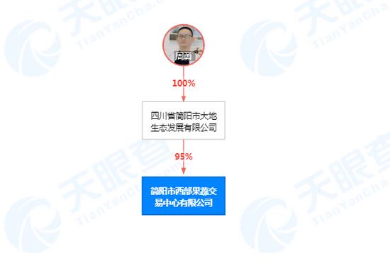 周震南父亲仍被限制消费 其公司被强制执行2963万