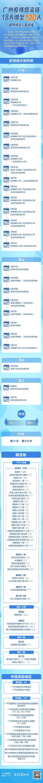 广州疫情感染链18天增至120人,病例情况一图读懂