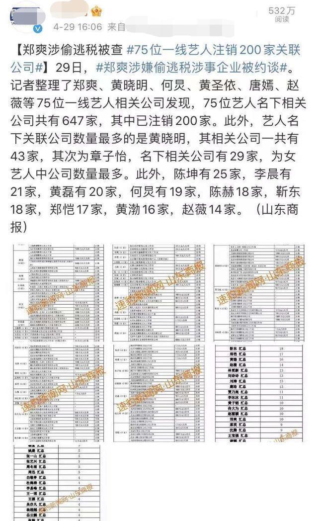 范冰冰点赞整改偷漏税艺人动态 曾逃税遭罚近9亿