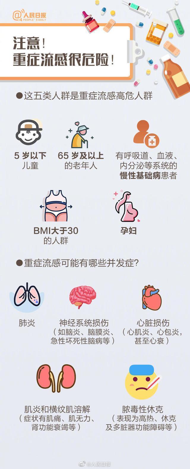 流感与普通感冒有什么不同?如何区分流感和新冠肺炎