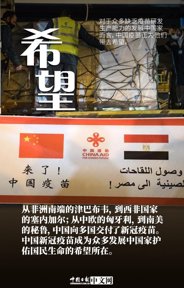 【海报】6个关键词带你了解中国疫苗的国际合作