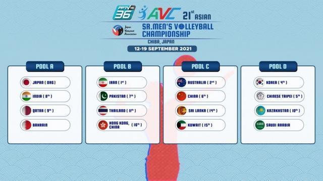 中国女排退出2021年亚锦赛 男排和澳大利亚同处C组
