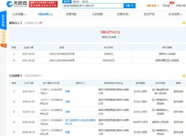 周震南父亲关联公司成被执行人 被强制执行588万