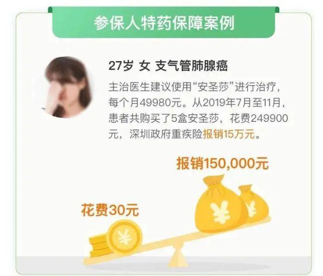 2021深圳重疾险特效药报销比例是多少?