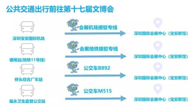 深圳文博会要坐哪一路公交可以去到