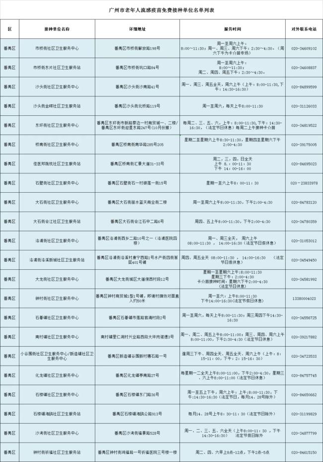 广州65岁以上户籍老人可免费接种流感疫苗 将于9至10月起进行实行