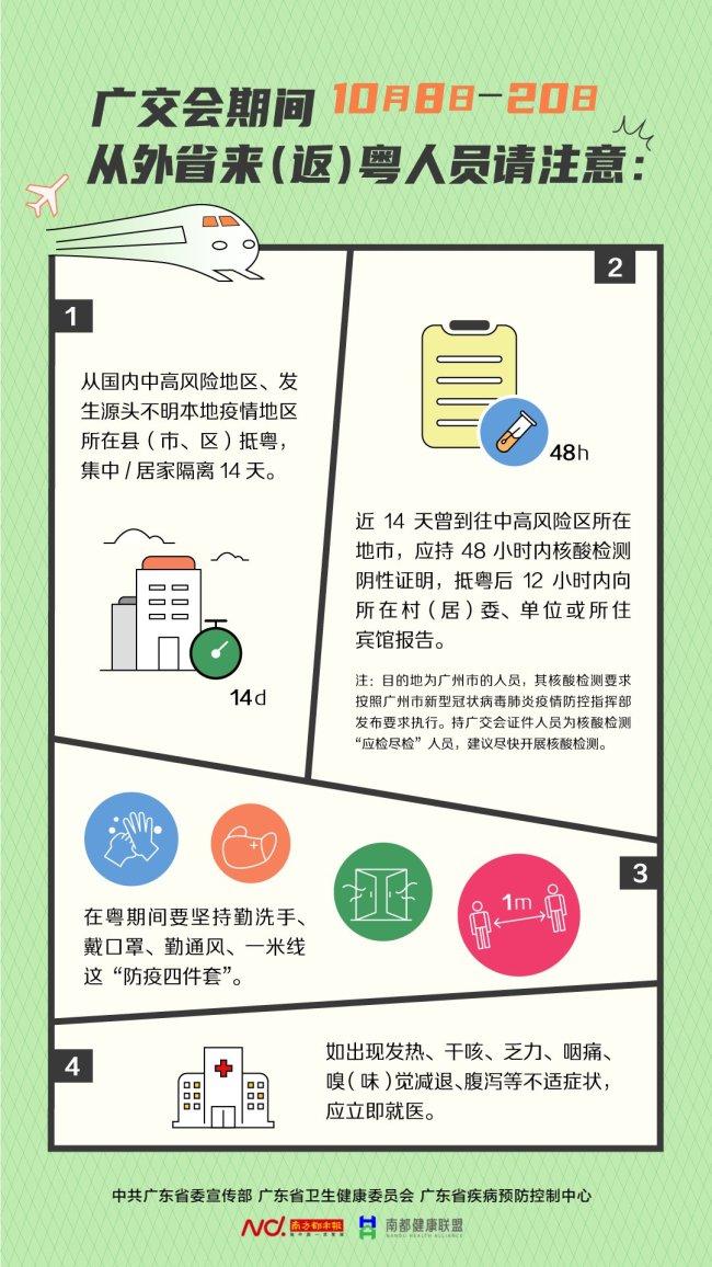 广东疾控特别提醒:以下4类在粤市民请注意