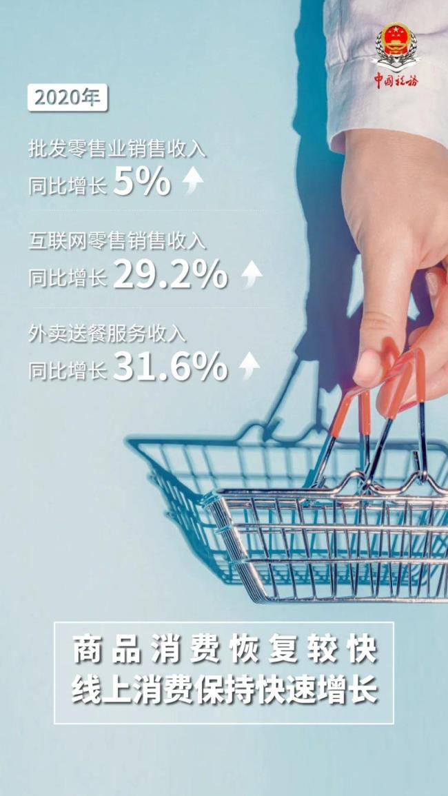 一组税收大数据揭秘:中国经济发展的活力和潜力