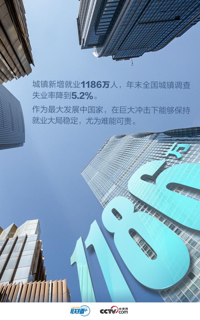 """为何说2020年中国答卷""""可以载入史册"""",数字告诉你!"""