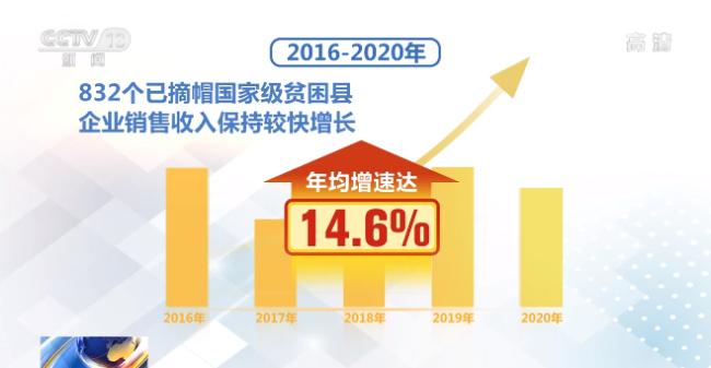 """""""数""""立信心!这组关键数据带你看懂中国经济新亮点"""