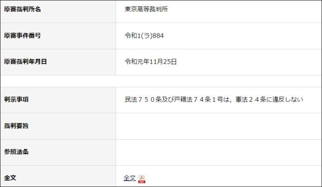 """日本最高法院再次判定""""夫妇必须同姓""""符合宪法"""