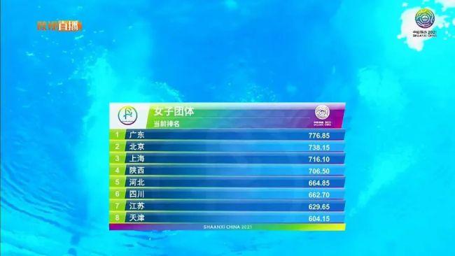"""全运会女子跳水神仙打架!解说称""""不亚于奥运""""!"""