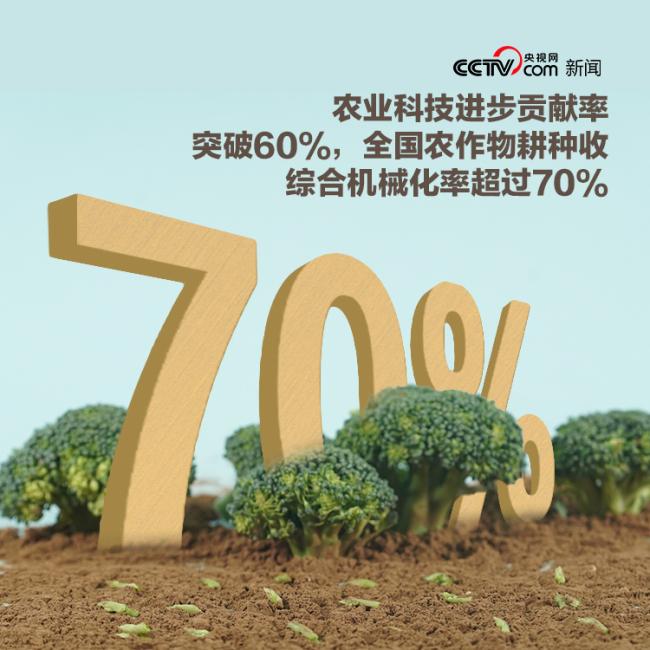 创意海报   自豪!中国产粮能力有多强