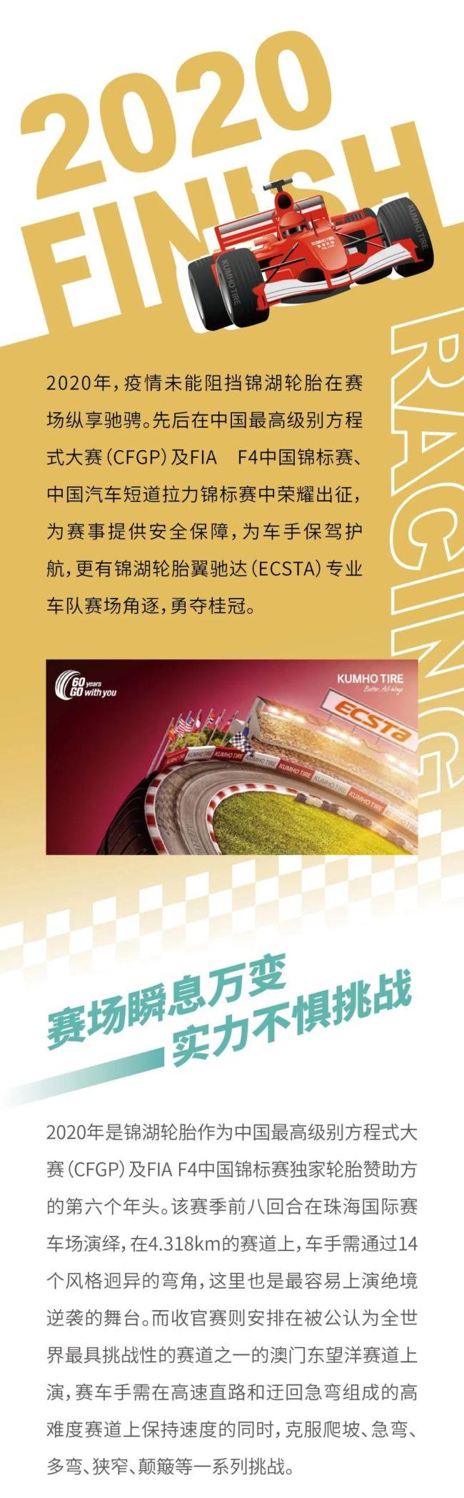 """金牌品质 纵享驰骋——回眸2020,锦湖轮胎用实力""""书写""""一幕幕精彩的画面"""