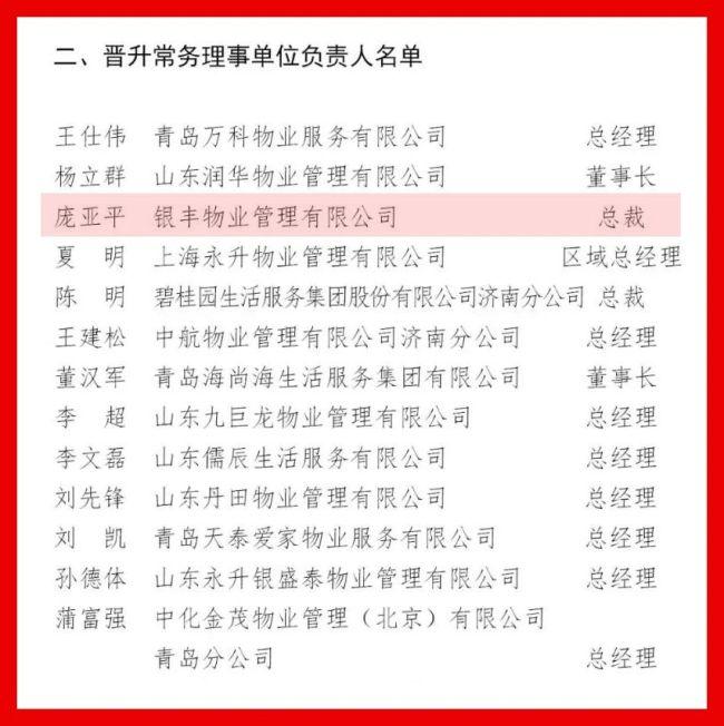 银丰物业荣升山东省物业管理协会常务理事单位