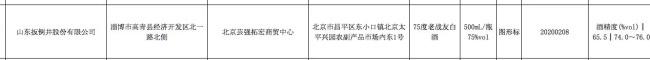 北京市抽检山东扳倒井旗下产品酒精度不合格