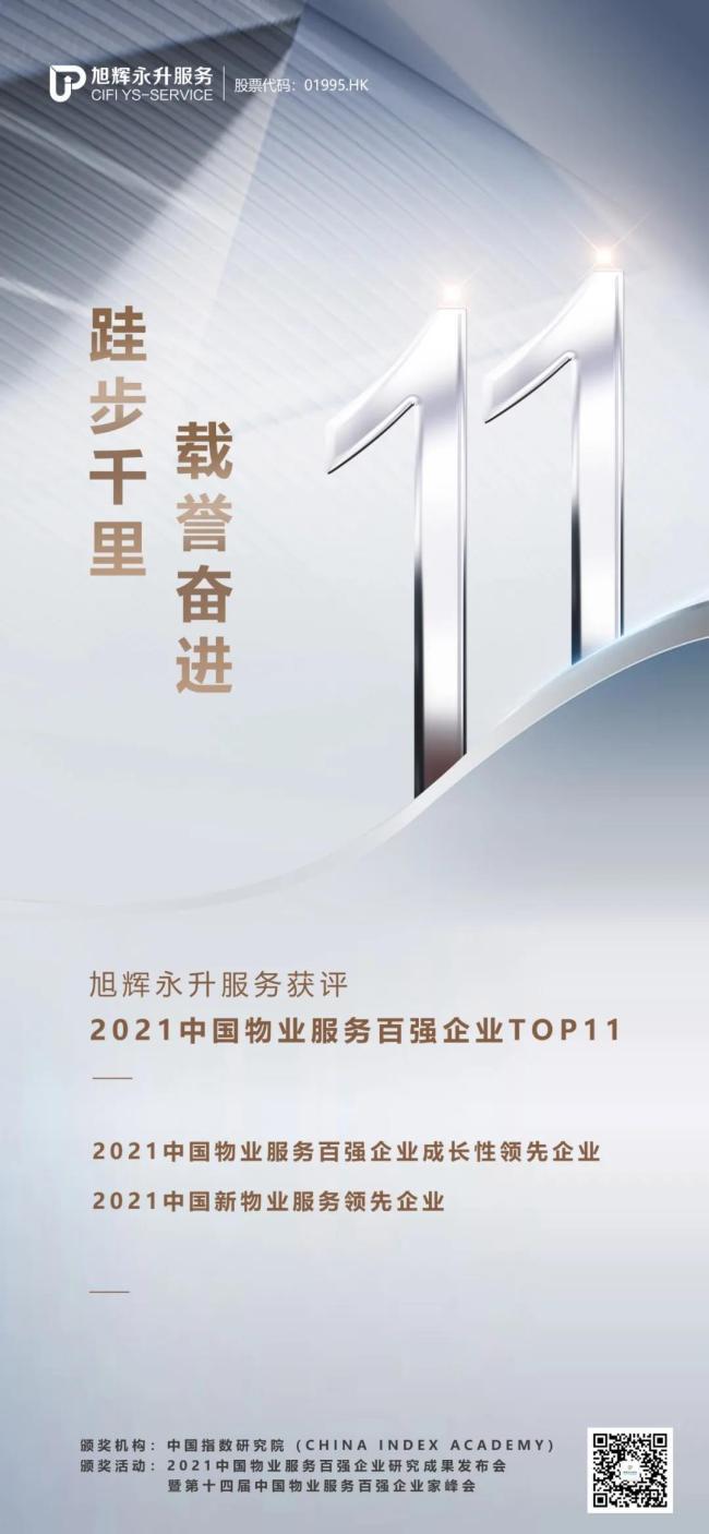 """多维发展助成长,旭辉永升服务获评""""2021中国物业服务百强企业TOP11""""等多个荣誉称号"""