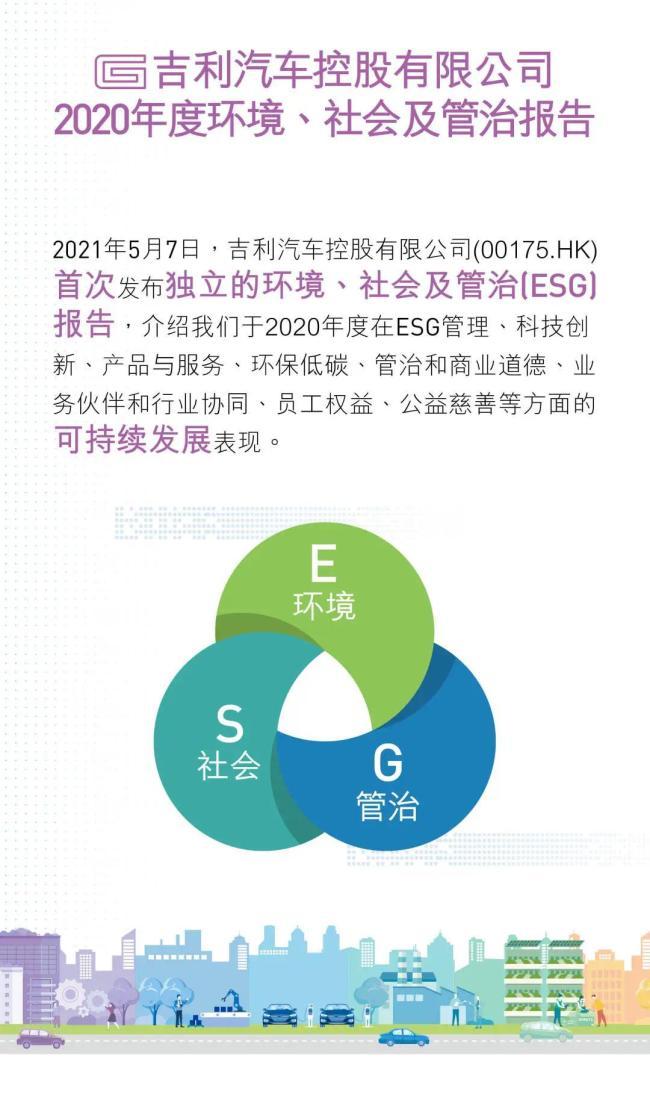 吉利汽车发布首份ESG报告 七大维度全面阐释环保、责任与担当