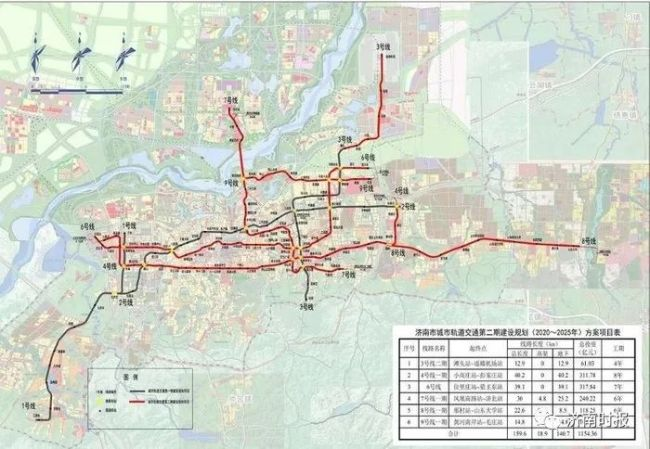 """济南轨道交通6号线最新进展:将于9月底前全部进场施工,有力推动""""西兴""""战略加快实施"""