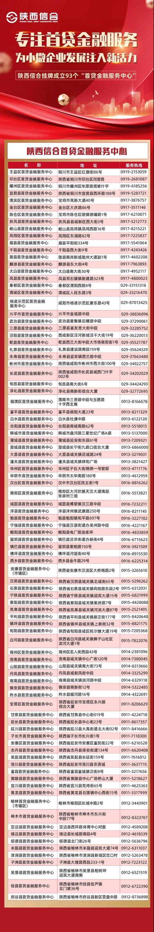 """陕西信合挂牌成立93个""""首贷金融服务中心"""""""