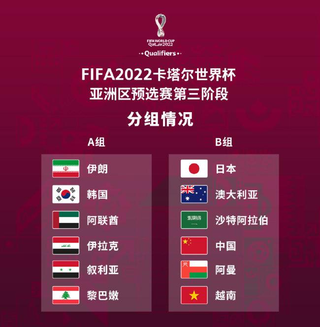 国足12强赛先打硬仗,还要确保在阿曼越南身上拿分