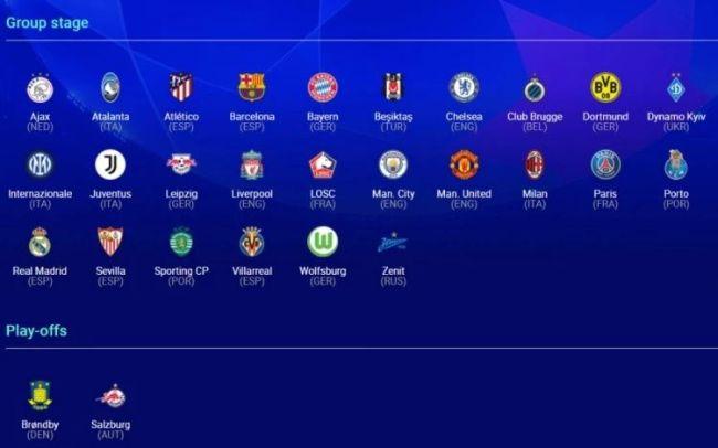 欧足联确认皇马、巴萨、尤文参与下赛季欧冠